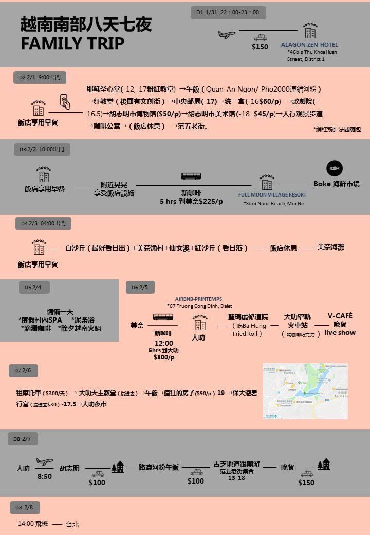 2019-03-09- 越南行程